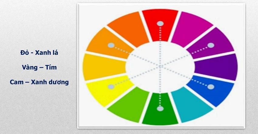 Cách phối màu tương phản mang đến nét táo bạo cho không gian nhà ở